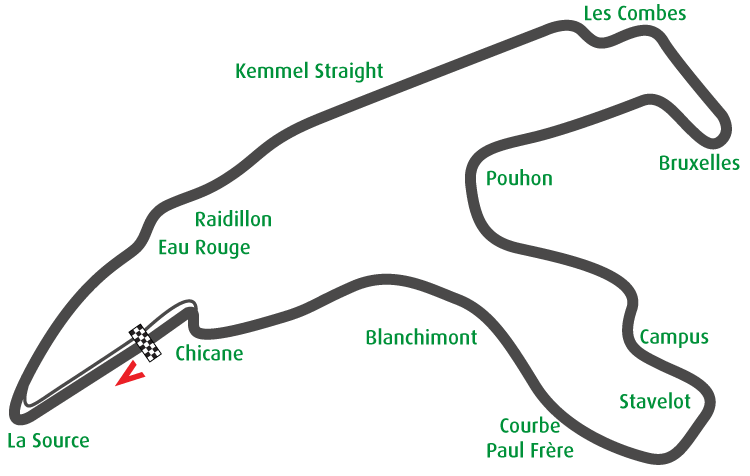 Spa Holden Racing Uk Ltd